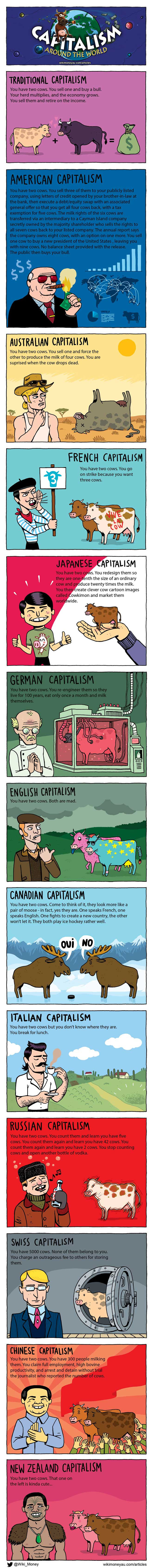 capitalism-with-cows